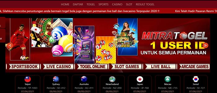 Slot Machines TogelStrategy